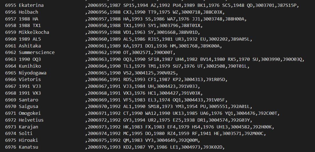 DASTCOM5 index file